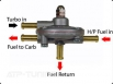 Регулатор на налягането в карбуратора (Turbo) - Двоен[2163_0]